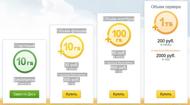 Тарифы на облако Яндекс