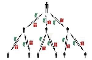 MLM-Piramida