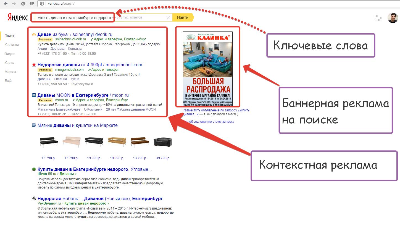 Контекстная реклама яндекс директ что это как в москве подать рекламу