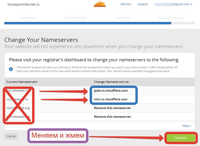 Замена NS серверов на Cloudflare