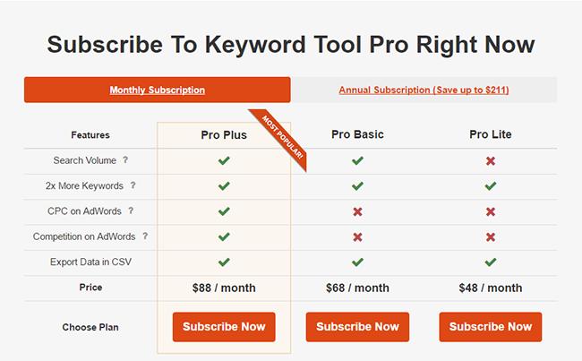 Стоимость подписки на keywordtool