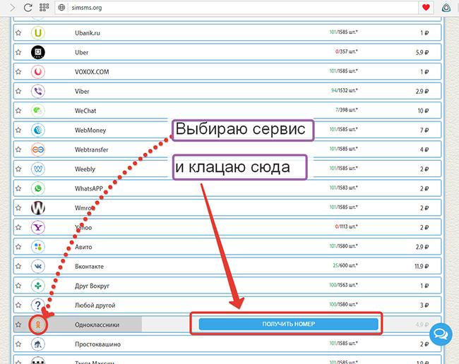 Российские виртуальные номера для приема смс