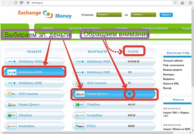 перевод с вебмани на яндекс деньги